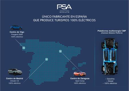 Infografia Produccion Electricos Groupe Psa
