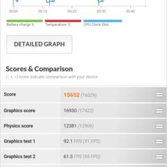 Foto 28 de 43 de la galería benchmarks-nexus-5-android-5-1-1 en Xataka Android