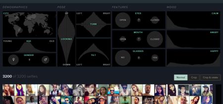 Este es el algoritmo con el que se analizan más de 100.000 selfies con fines teóricos
