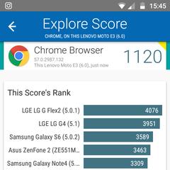 Foto 4 de 8 de la galería moto-e3-benchmarks en Xataka Android