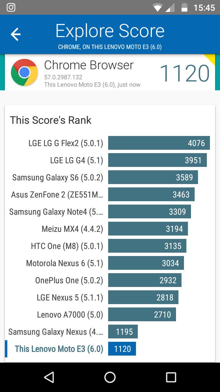 Foto de Moto E3 benchmarks (4/8)