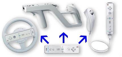 Posibilidades del Wiimote