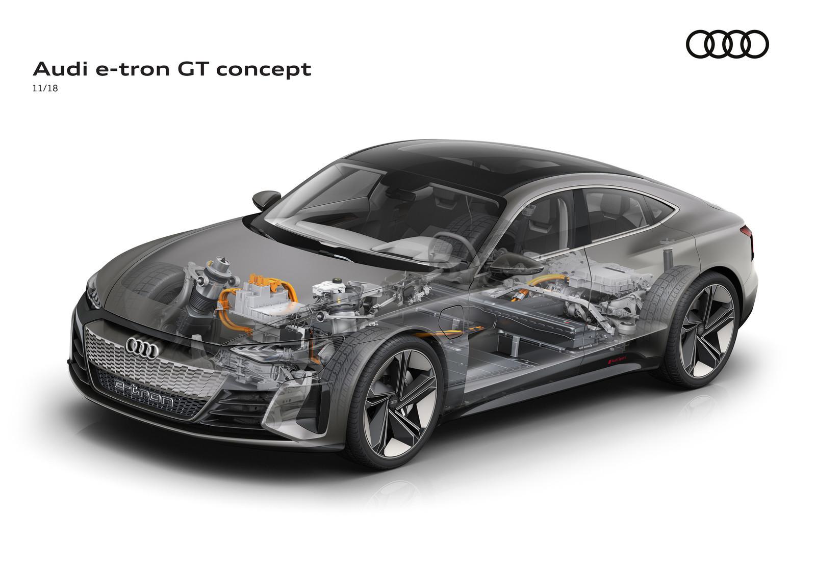 Foto de Audi e-tron GT concept 2018 (10/55)