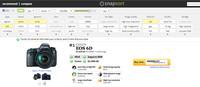 Snapsort, la web definitiva para elegir cámara según tus preferencias