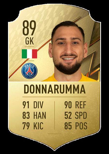 Donnarumma mejores jugadores ligue 1 fifa 22