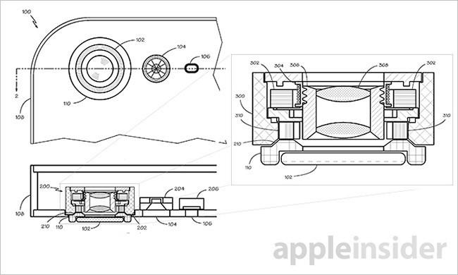 Dos patentes de Apple para mejorar la cámara del iPhone con objetivos intercambiables