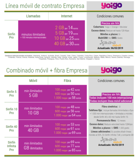 Nuevas Tarifas Yoigo Empresas Y Autonomos Marzo 2019