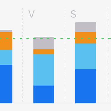 Guía completa para dominar la sección 'Tiempo de uso' de iOS 12