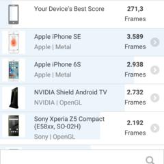 Foto 18 de 19 de la galería benchmarks-wiko-u-feel en Xataka Android