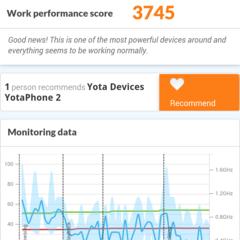 Foto 9 de 9 de la galería benchmarks-yotaphone-2 en Xataka