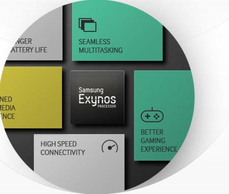 Samsung Exynos Soc Round