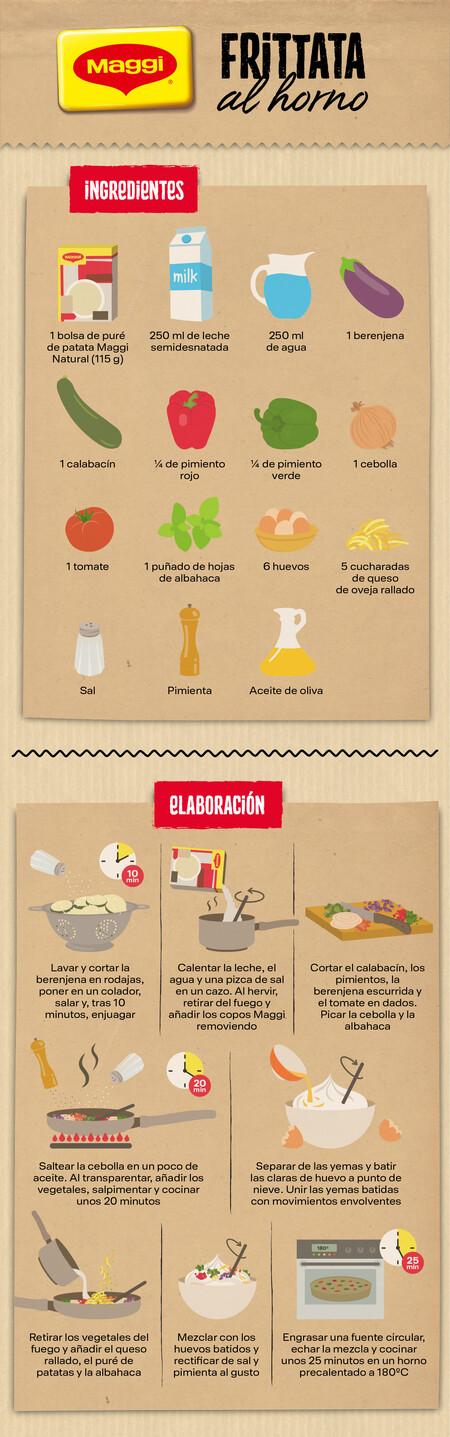 Infografia Maggi Frittata Al Horno