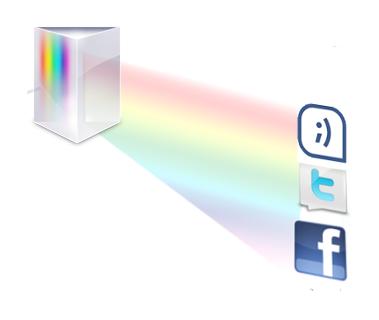 Redes sociales en Prism