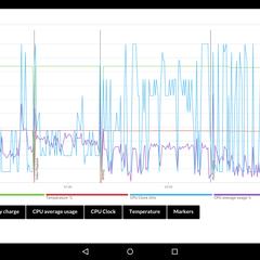 Foto 25 de 28 de la galería haier-pad-971-benchmarks en Xataka Android