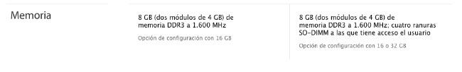 RAM iMac