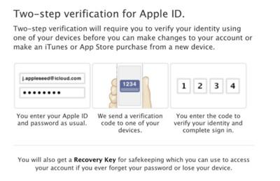 Apple también introduce verificación en dos pasos en sus Apple ID e iCloud
