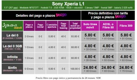Precios Sony Xperia L1 Con Pago A Plazos Y Tarifas Yoigo