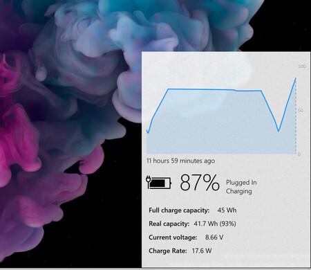 Uso Bateria Windows 10