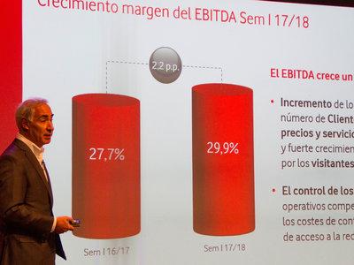 Vodafone crece en todos los aspectos en España y ya está cerca de ofrecer fibra a 20 millones de hogares