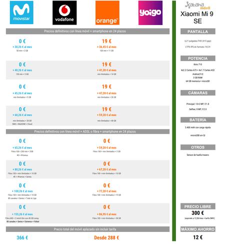 Comparativa Precios Xiaomi Mi 9 Se A Plazos Con Movistar Y Orange