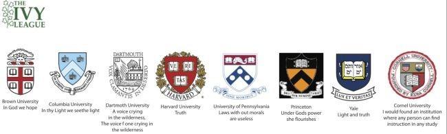 ¿Siempre es mejor estudiar en la universidad más prestigiosa? Cuanto más listos son ellos, más tonto te crees tú (I)