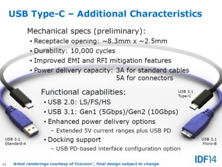 Usb 3 1 Type C 04