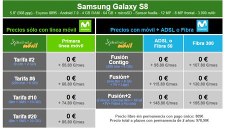 Precios Samsung Galaxy S8 Con Pago A Plazos Movistar