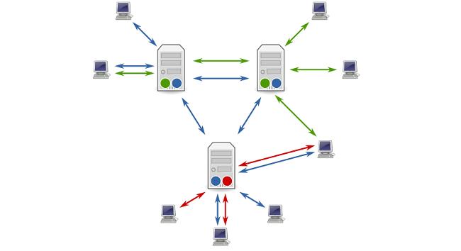 Sistema distribuido
