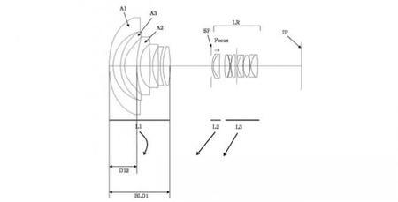 Canon ha registrado la patente que le permitirá fabricar un objetivo de 11-24 mm f/4