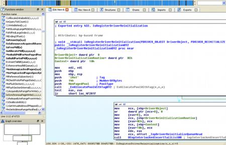¿Cómo funciona el memory breakpoint en un depurador de C/C++? (breakpoints part III)