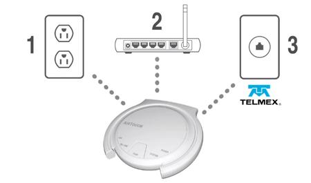 conexion smartlink