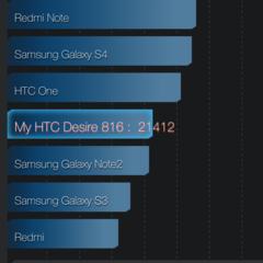 Foto 7 de 23 de la galería htc-desire-816-rendimiento en Xataka Android