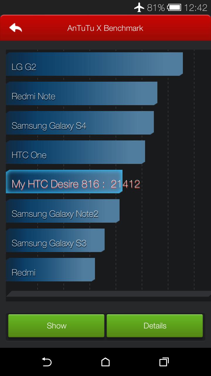 Foto de HTC Desire 816, rendimiento (7/23)