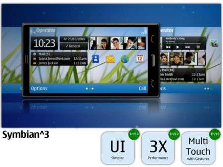 Algunos detalles de la interfaz Symbian 2010