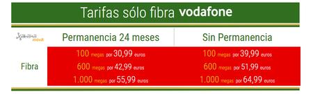 Tarifas Solo Fibra Vodafone Abril 2019