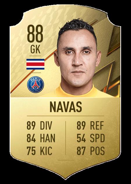 Keylor Navas FIFA 22