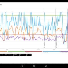 Foto 15 de 28 de la galería haier-pad-971-benchmarks en Xataka Android