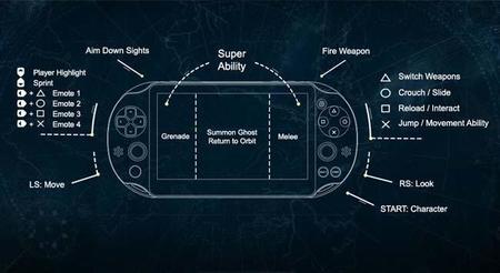 Así funciona el Remote Play de Destiny con el PS Vita