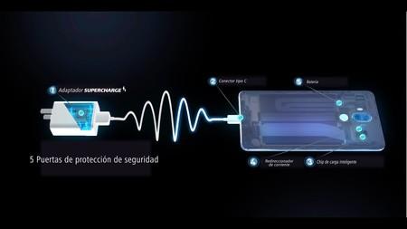 La carga rápida inalámbrica de Huawei y la nueva SuperCharge desvelan sus voltajes