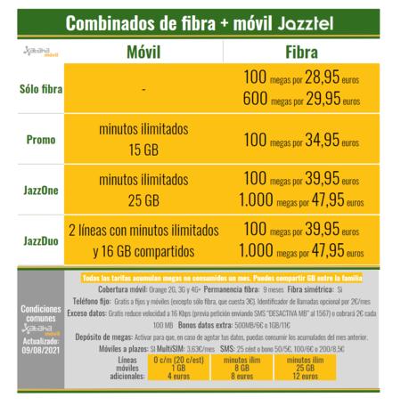 Nuevos Combinados De Fibra Y Movil Jazztel En Agosto De 2021