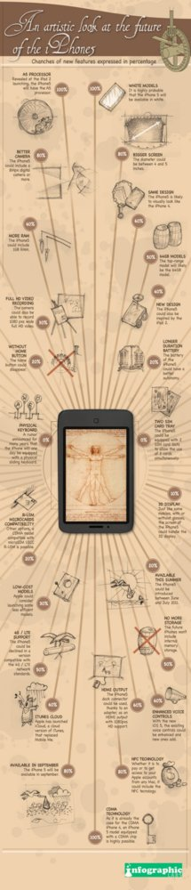 iphone5-infographic-rumors-june-2011-big.jpg