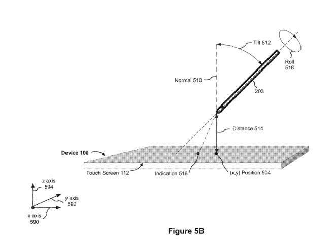 Patente Pencil Apple