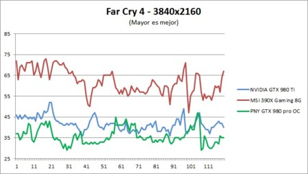 Farcry4 4k
