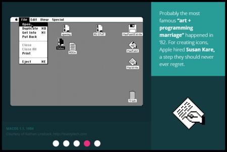 Una historia visual de los iconos e interfaces de usuario en sistemas operativos desde los años 80
