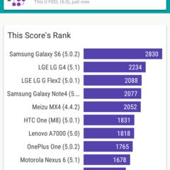 Foto 9 de 19 de la galería benchmarks-wiko-u-feel en Xataka Android