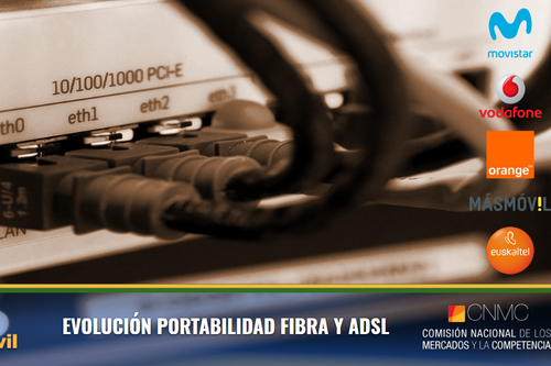 Movistar y Vodafone, los más perjudicados en ganancia de banda ancha fija en marzo, hacen impulsar la recuperación de MásMóvil