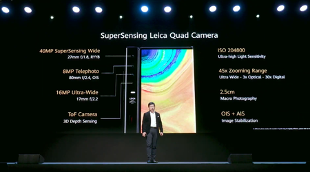 Huawei Mate Xs Oficial Camaras