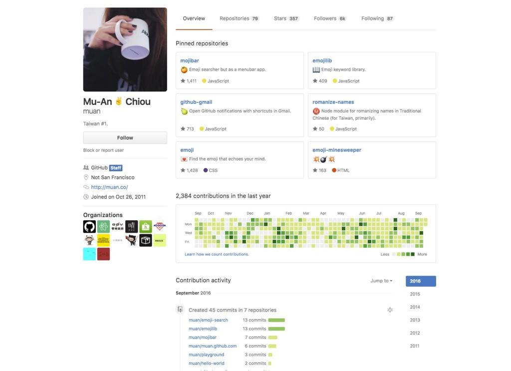Github Profile