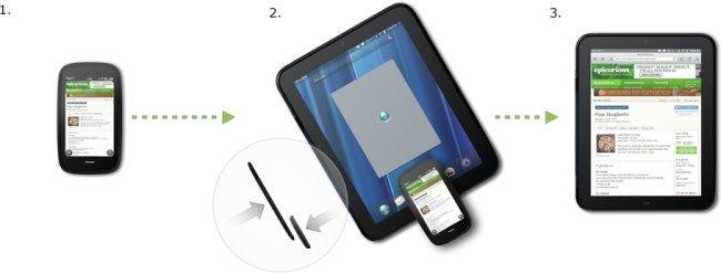 HP TouchPad e integración