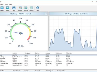 SysGauge, un completo monitor del sistema alternativo para Windows